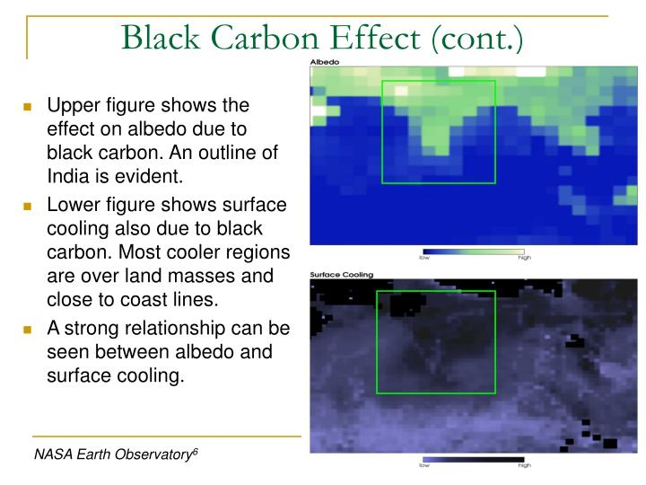 Upper figure shows the effect on albedo due to black carbon. An outline of India is evident.