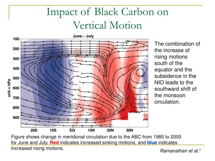 Impact of Black Carbon on             Vertical Motion