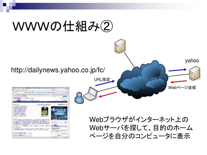 WWWの仕組み②