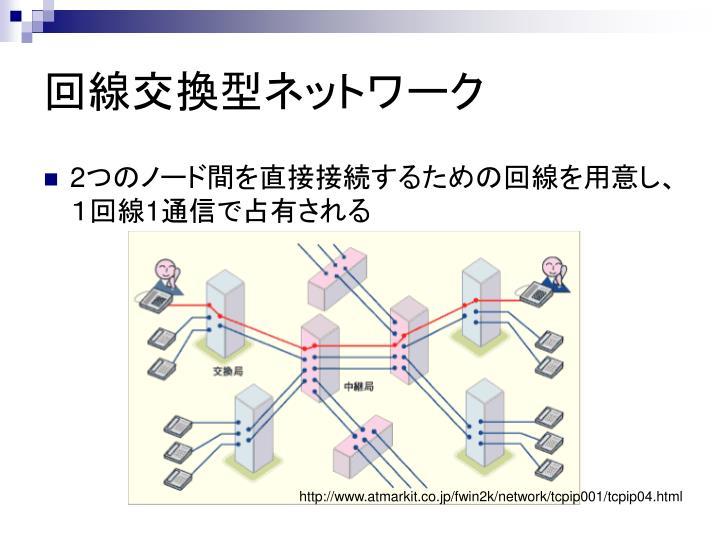 回線交換型ネットワーク