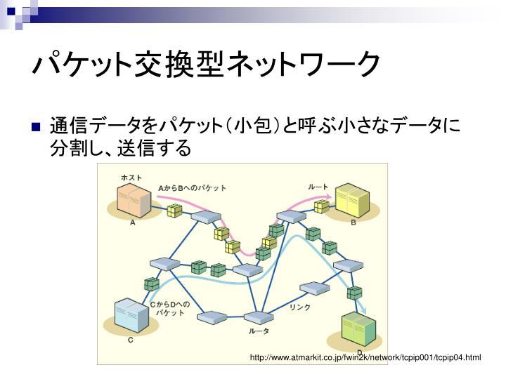 パケット交換型ネットワーク