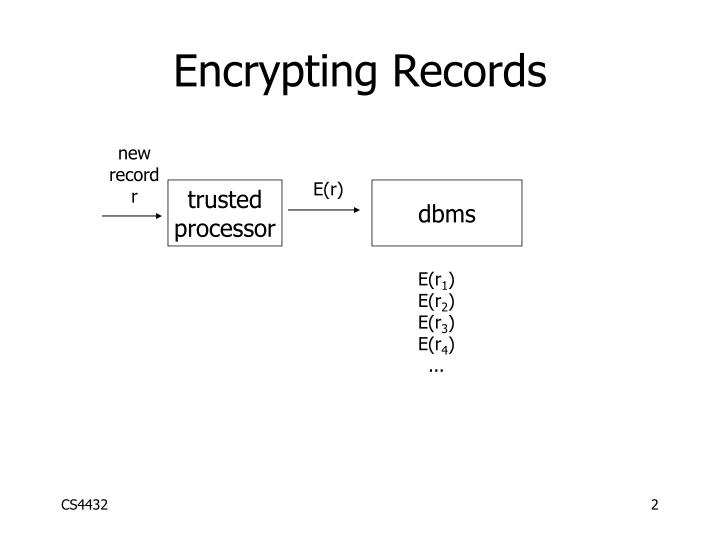 Encrypting records