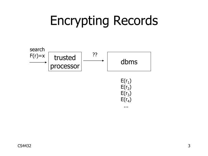 Encrypting records1