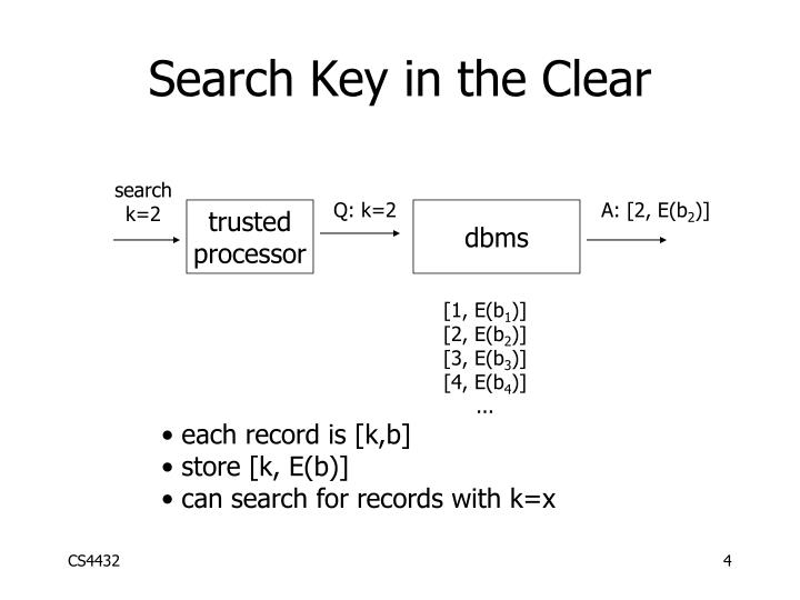 Search Key in the Clear
