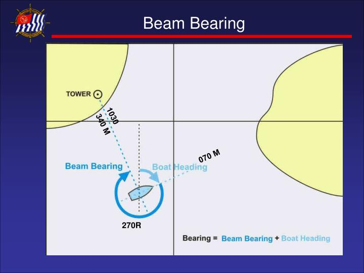 Beam Bearing
