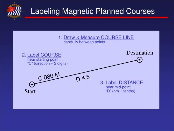 Labeling Magnetic Planned Courses