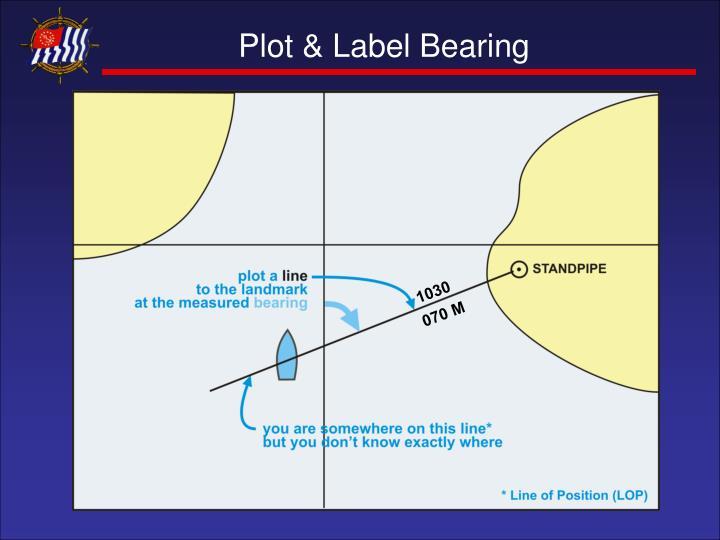 Plot & Label Bearing