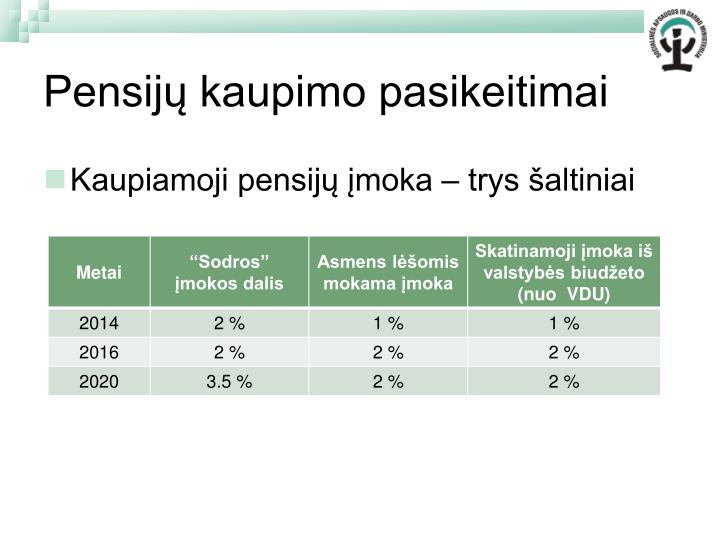 Pensijų kaupimo pasikeitimai