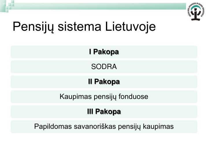 Pensijų sistema Lietuvoje
