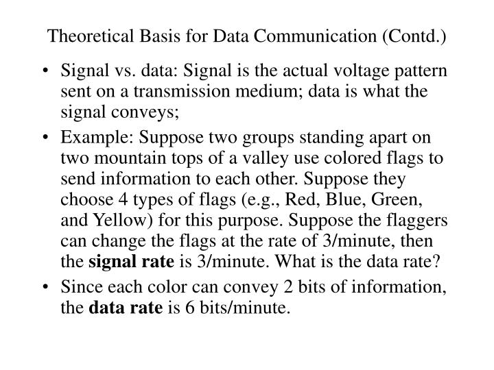 Theoretical Basis for Data Communication (Contd.)