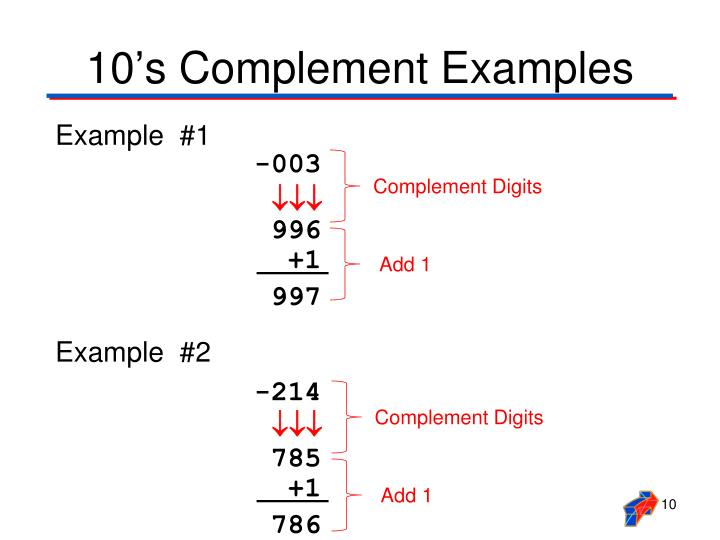 10's Complement Examples
