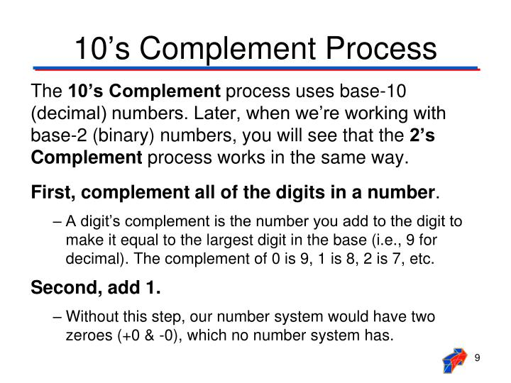 10's Complement Process