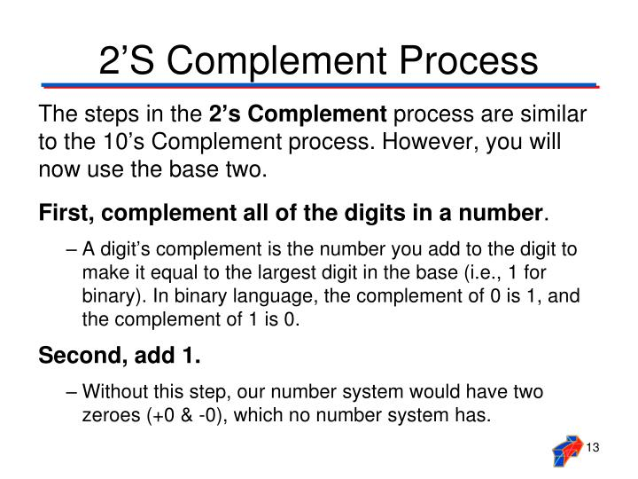 2'S Complement Process