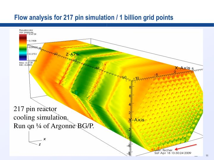 Flow analysis for 217 pin simulation / 1 billion grid points