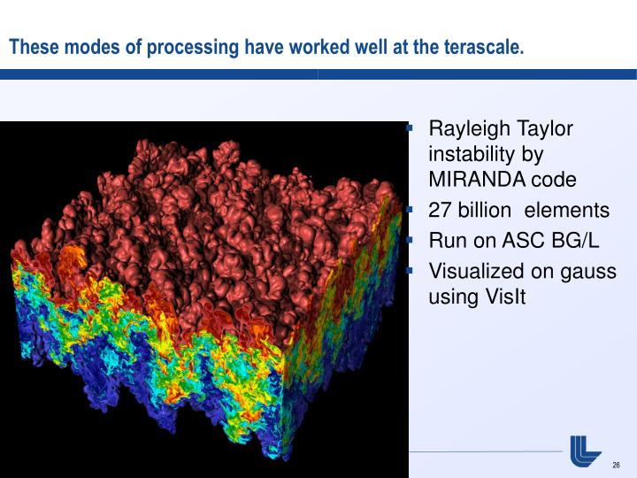 Rayleigh Taylor instability by MIRANDA code