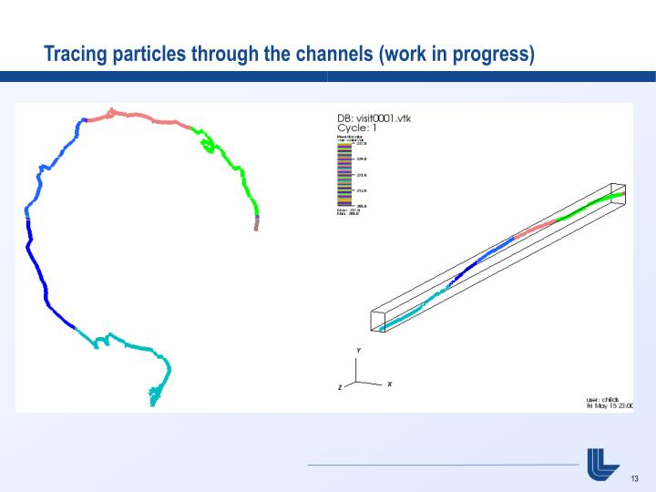 Tracing particles through the channels (work in progress)