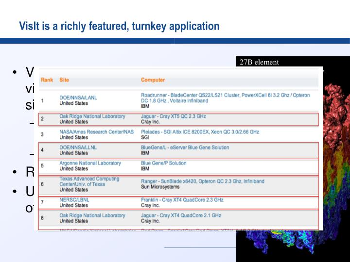VisIt is a richly featured, turnkey application