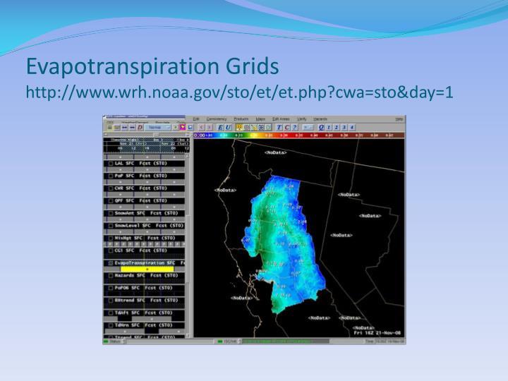 Evapotranspiration Grids