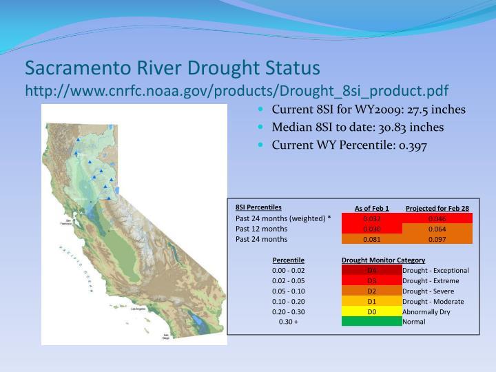 Sacramento River Drought Status