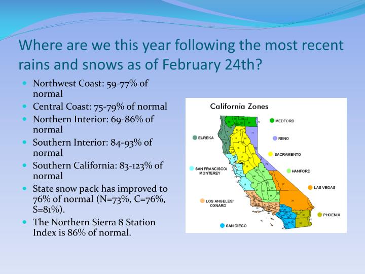 Where are we this year following the most recent rains and snows as of February 24th?