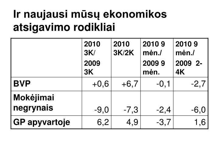 Ir naujausi mūsų ekonomikos atsigavimo rodikliai