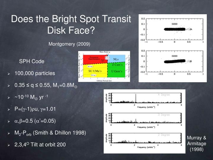 Does the Bright Spot Transit Disk Face?