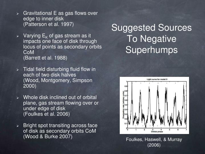 Suggested Sources To Negative Superhumps