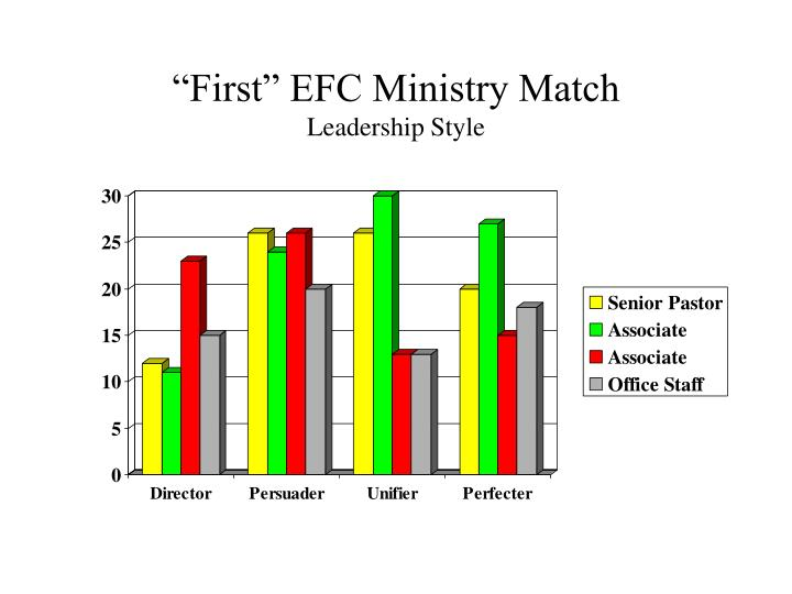 First efc ministry match leadership style