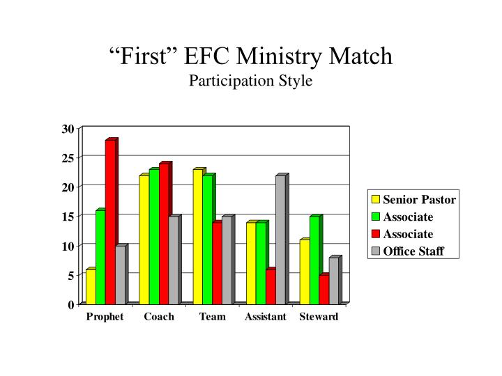 First efc ministry match participation style