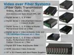 video over fiber systems