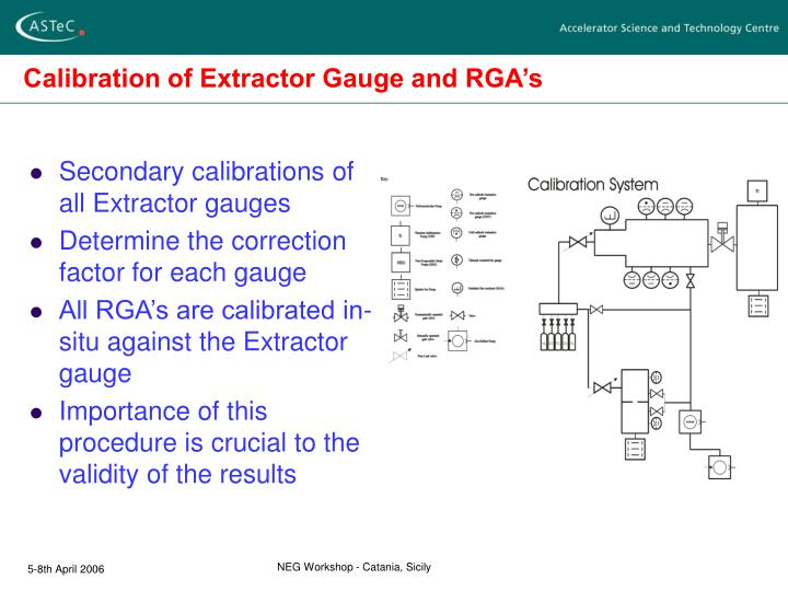Calibration of Extractor Gauge and RGA's
