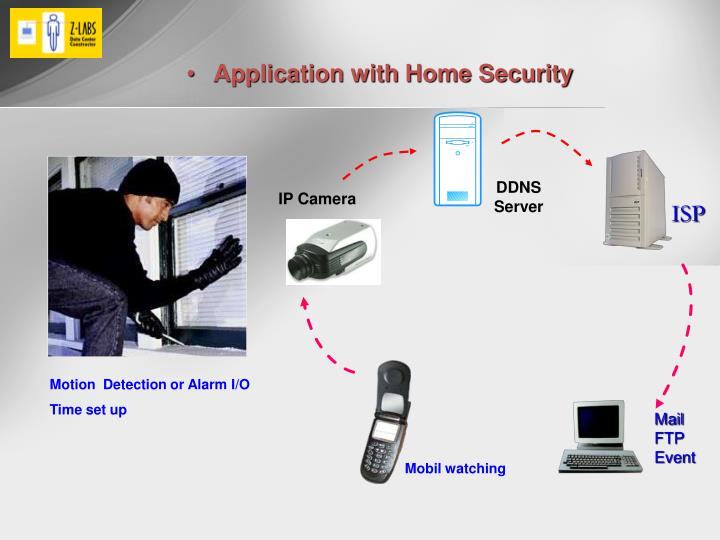 Application with Home Security
