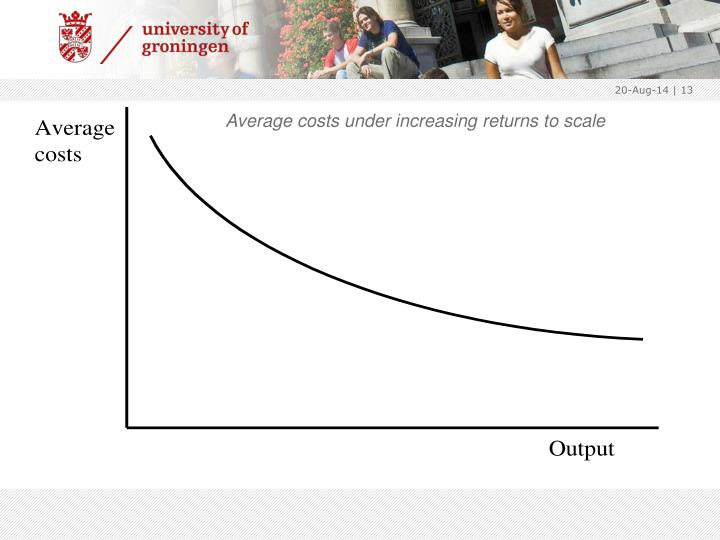 Average costs under increasing returns to scale