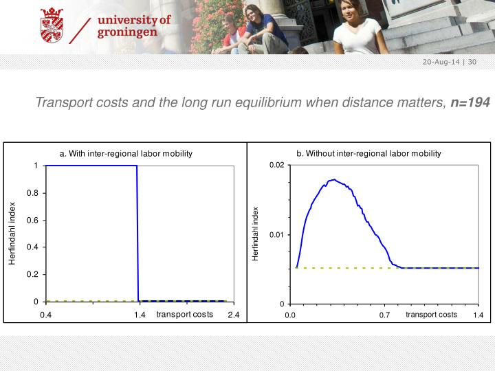 Transport costs and the long run equilibrium when distance matters,