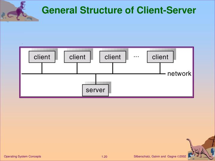 General Structure of Client-Server