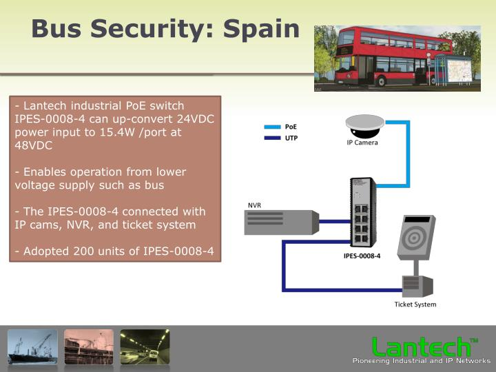 Bus Security