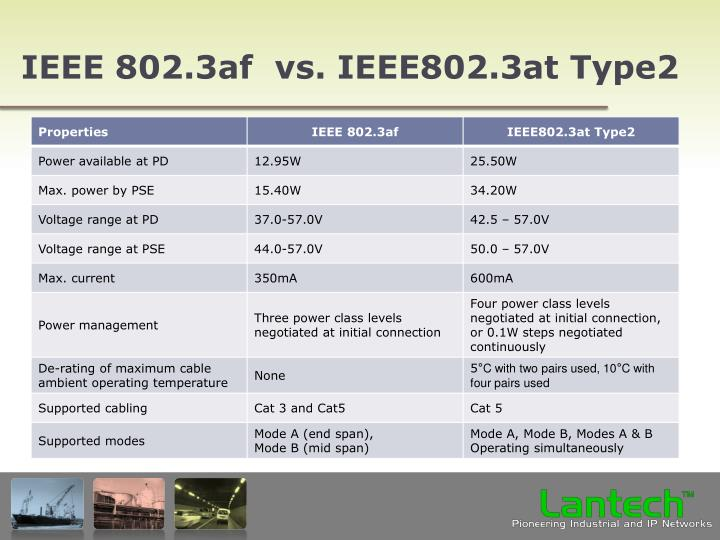 IEEE 802.3af  vs. IEEE802.3at Type2