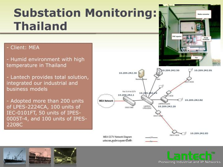 Substation Monitoring