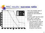 mac results success ratio
