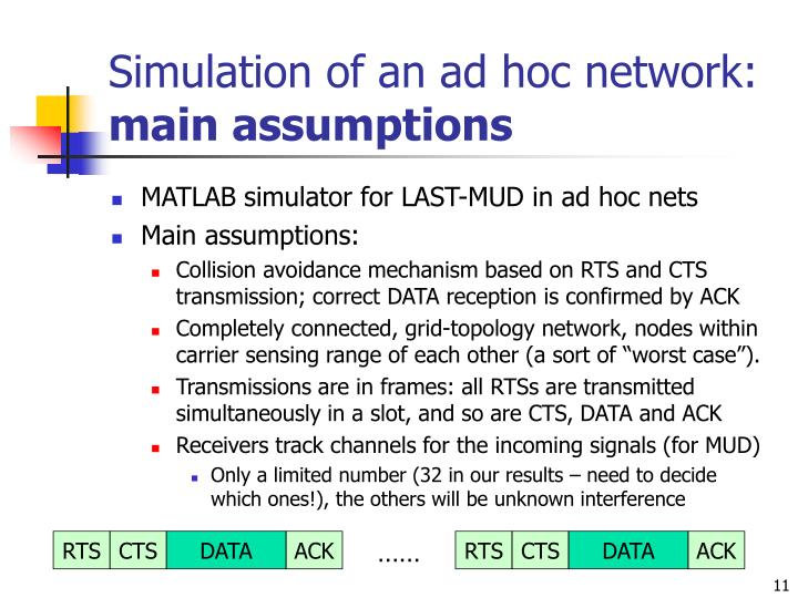 Simulation of an ad hoc network: