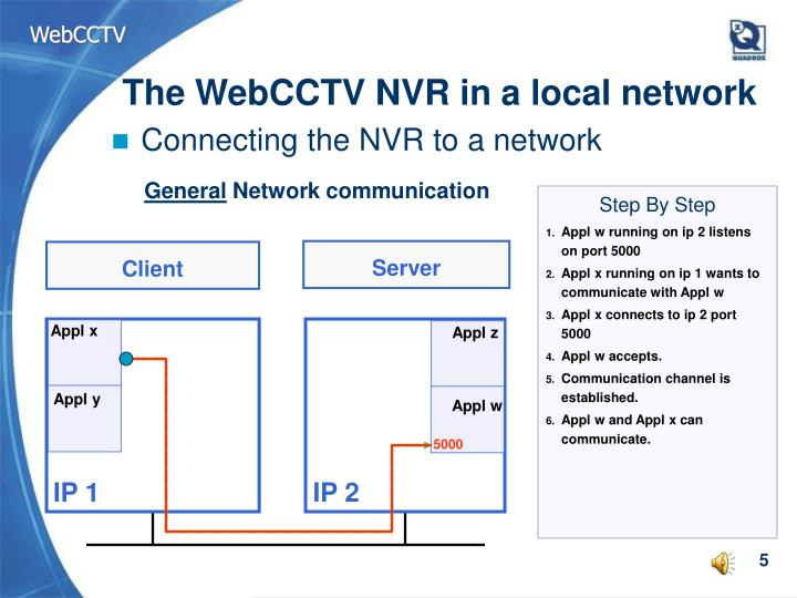 The WebCCTV NVR in a local network
