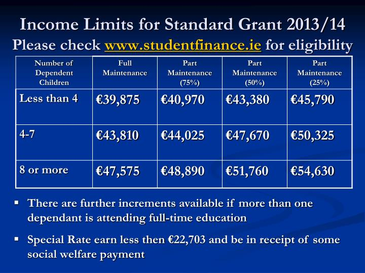 Income Limits for Standard Grant 2013/14