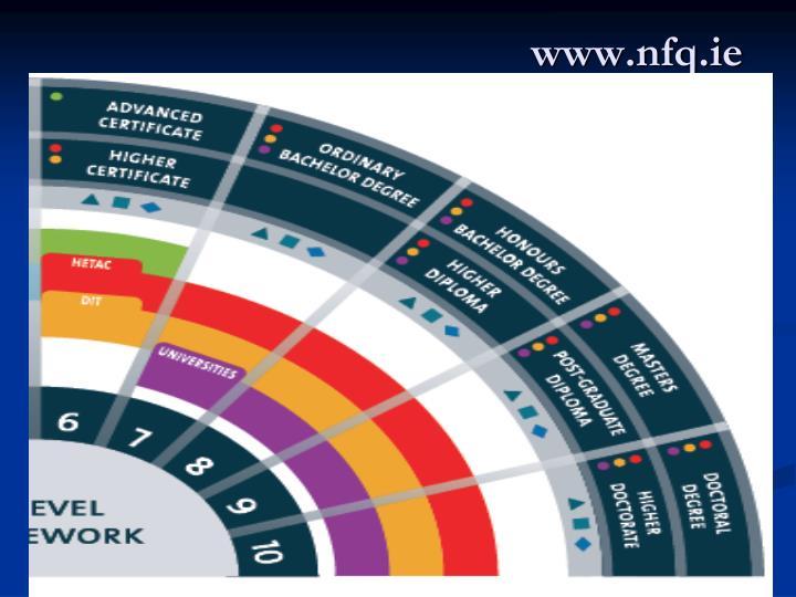 www.nfq.ie
