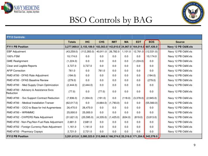 BSO Controls by BAG