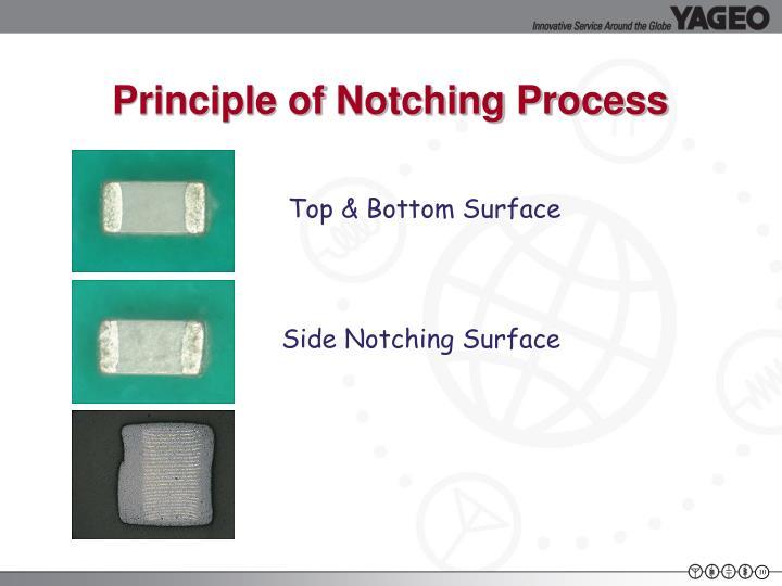 Principle of Notching Process