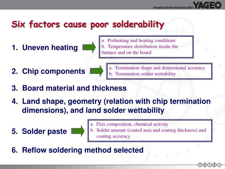 Six factors cause poor solderability