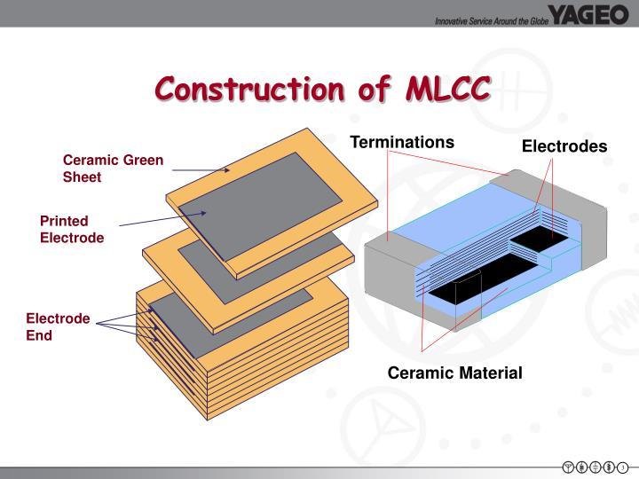 Construction of MLCC