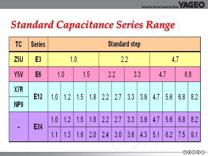 Standard Capacitance Series Range