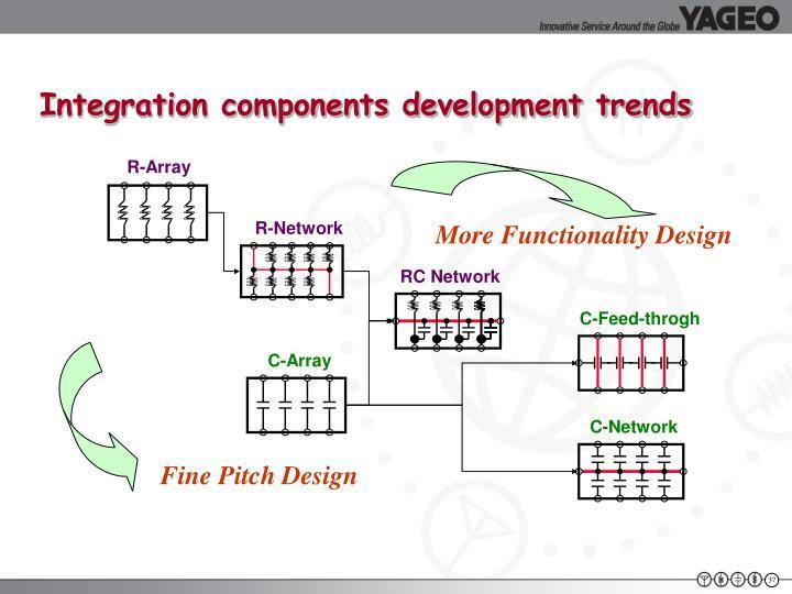 Integration components development trends