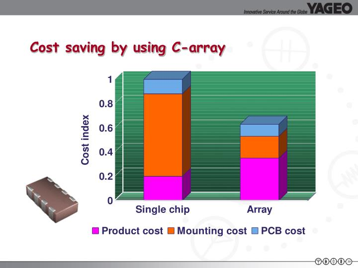 Cost saving by using C-array